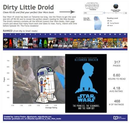 vis_teaser_dirty little droid