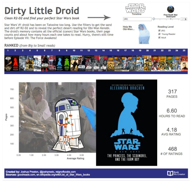 vis_teaser_dirty little droid