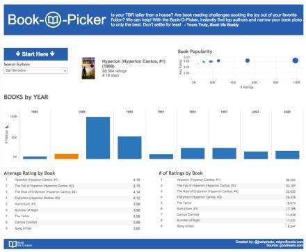viz_teaser_Book-O-Picker