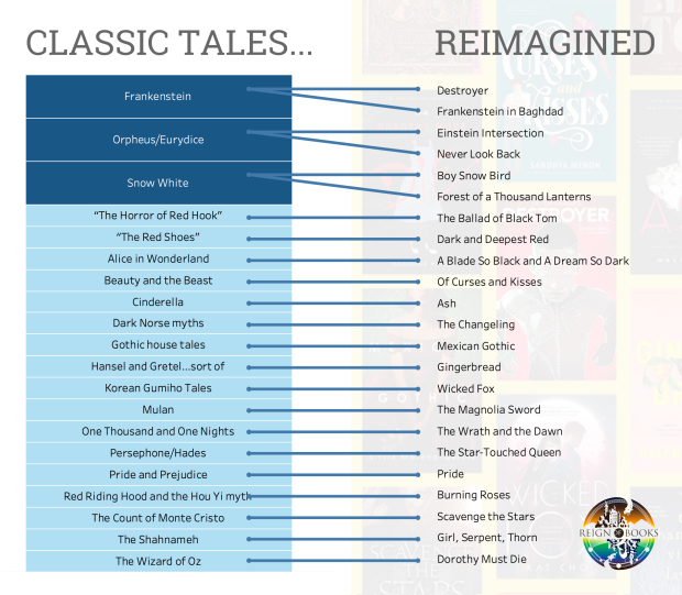 book retellings_graphic