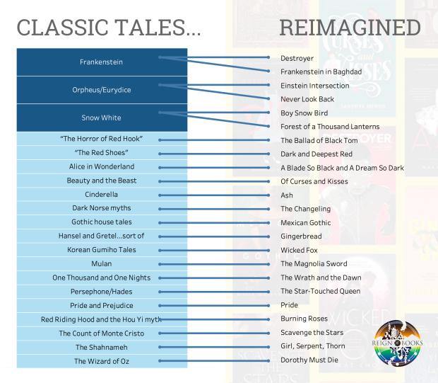 book retellings_graphic
