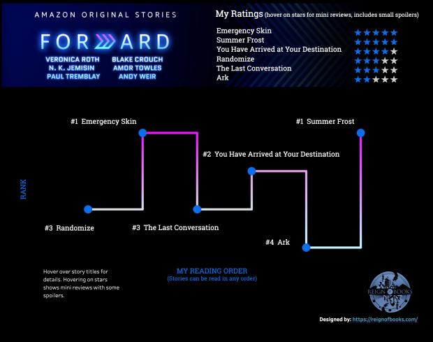 forward_viz graphic