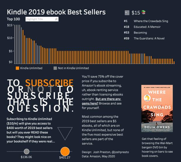 kindle 2019 best sellers